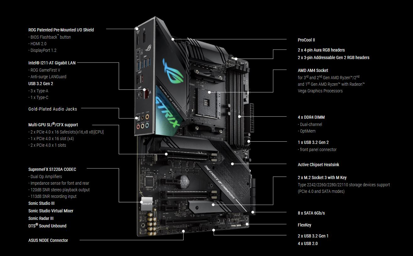 Mainboard ASUS ROG STRIX X570-F GAMING